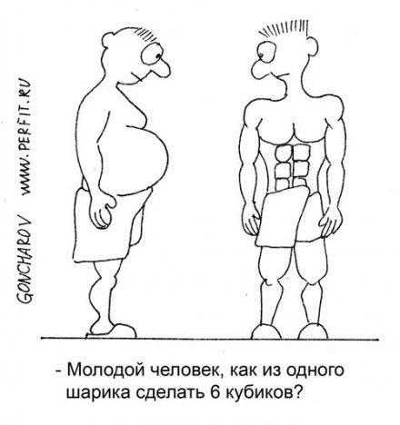что мышцы пресса помимо
